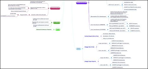 Guida semplice e veloce al Setup-3-jpg