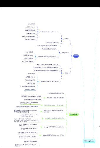 Guida semplice e veloce al Setup-guidaassettostampabile-pdf