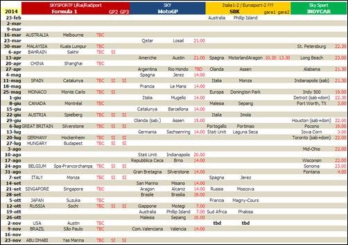 I CALENDARI di F1 , GP2 , GP3 , MOTOGP , SBK e INDYCAR in un'unica pagina-calendari2014-png