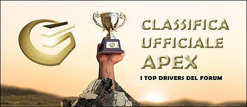 CLASSIFICA UFFICIALE APEX GTITALIA-apex-cover-jpg