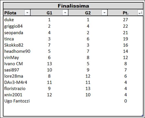 FINALLISSIMA 07-07-2020-risultati-png