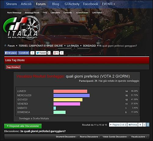 In quali giorni preferisci gareggiare?-sondaggio_post-jpg