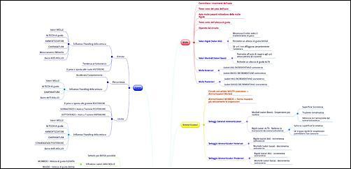 Guida semplice e veloce al Setup-1-jpg
