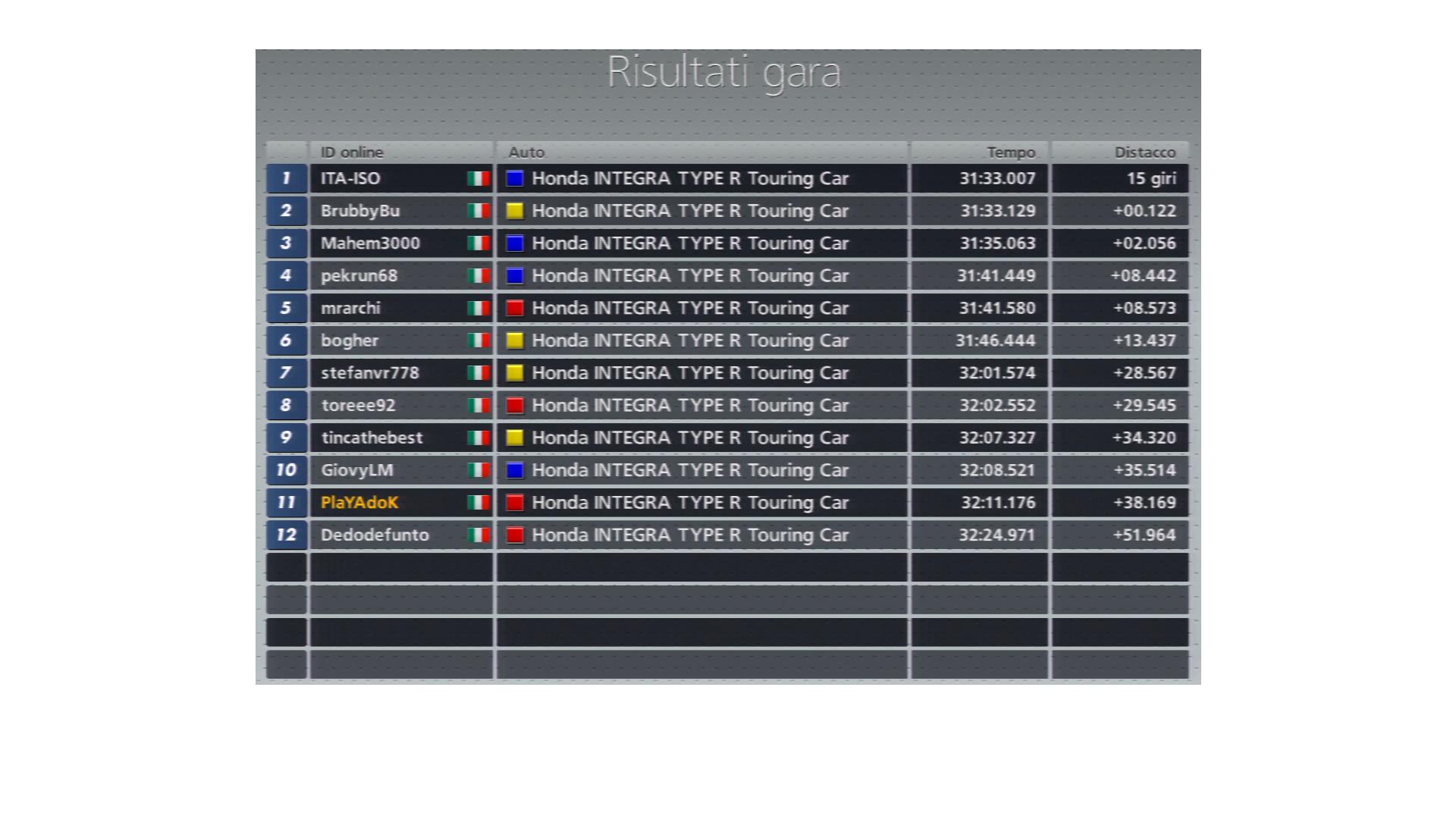 Primo Rookie GT6-gara1-jpg