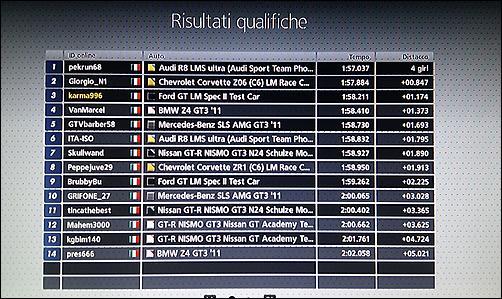 Tappa 1 - GT3 - Nurburgring GPF-img_20141009_223003-jpg