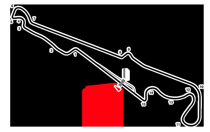 Garetta stasera random GT6-circut_paul_ricard_2018_layout_map-png