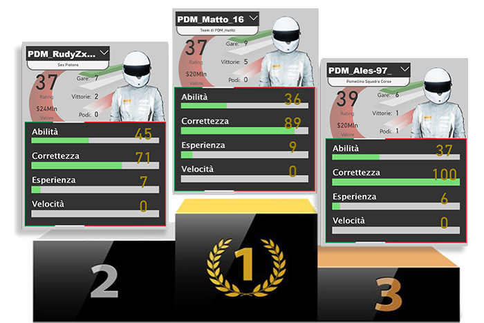 Garetta stasera random GT6-podioa-png