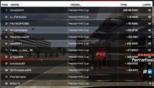 TAPPA 2 - Brands Hatch GP-2-png
