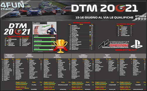 Classifica Ufficiale DTM2021-gg-png
