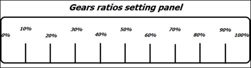 Come settare il cambio su GT6-gearssettingpanel-png